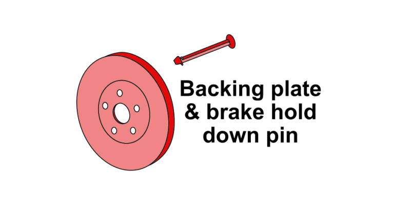 brake repair saskatoon | brake plates