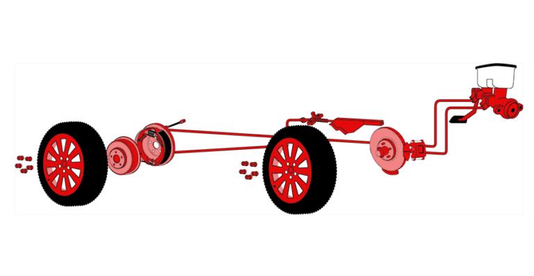 braking system | auto repair saskatoon