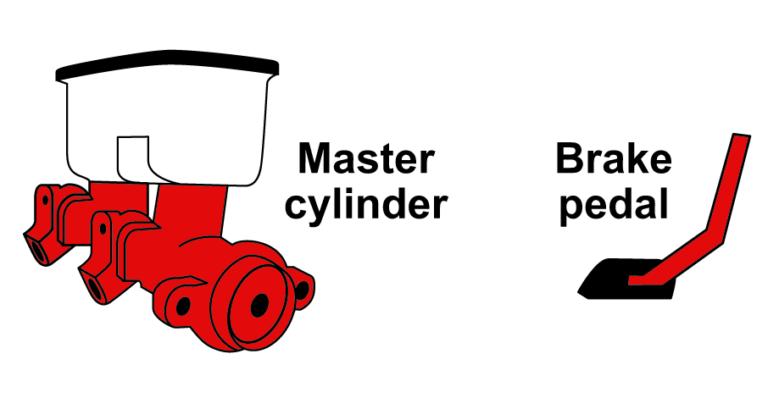master cylinder | Auto Repair Saskatoon